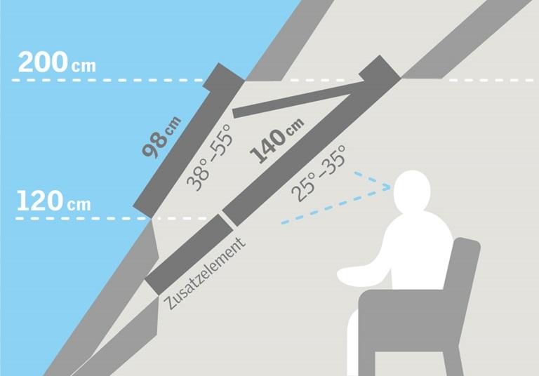 Velux planungshilfe 5 schritte zum neuen dachfenster for Velux apertura